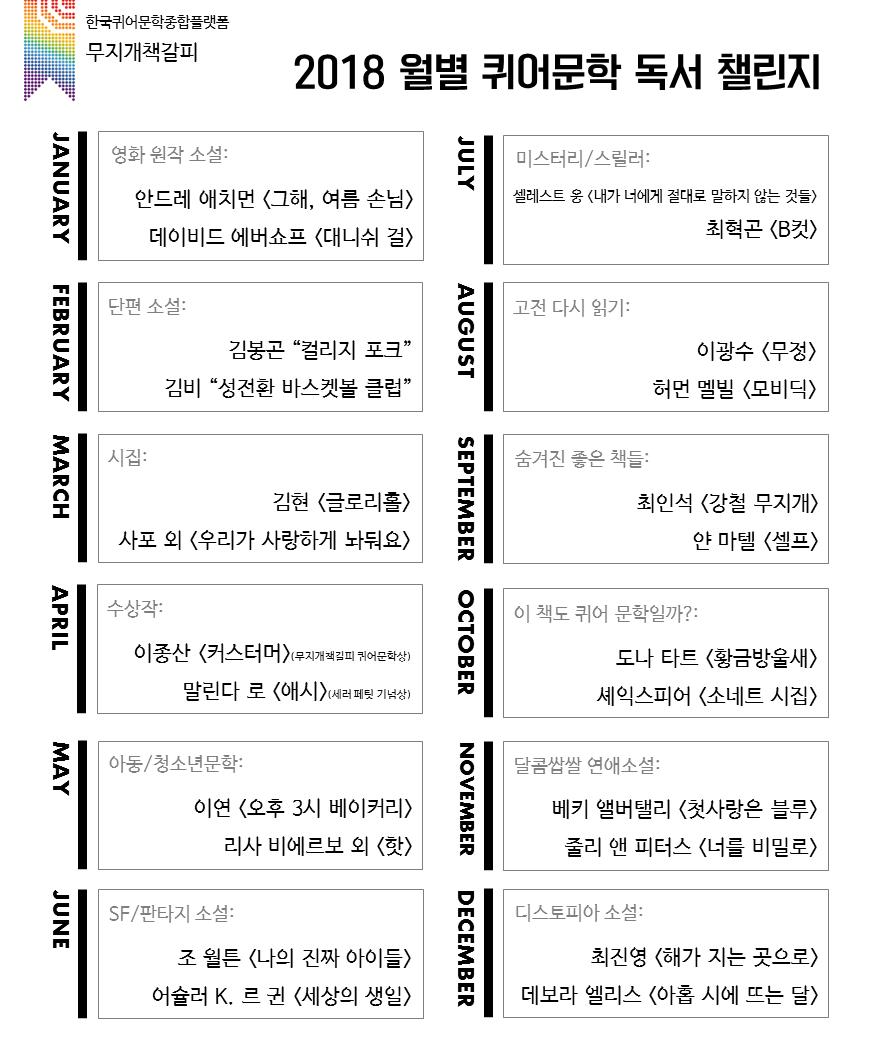 2018월별 독서챌린지 영어.PNG